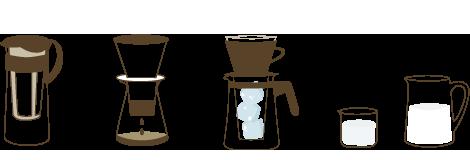 おいしいアイスコーヒーの作り方