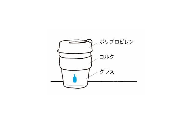 ブルーボトルコーヒー × KeepCup