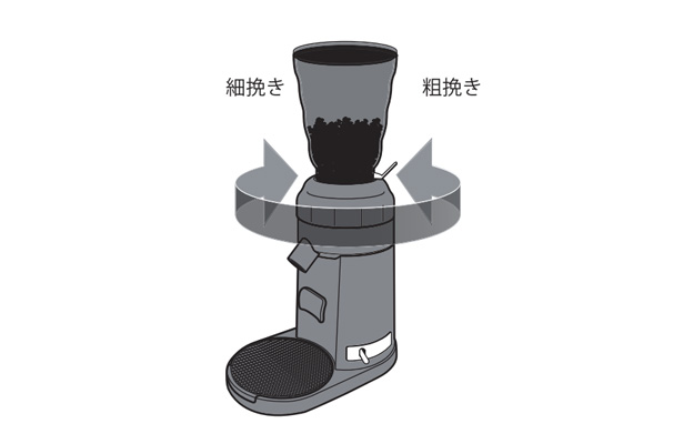 HARIO(ハリオ) V60 electric coffee grinder