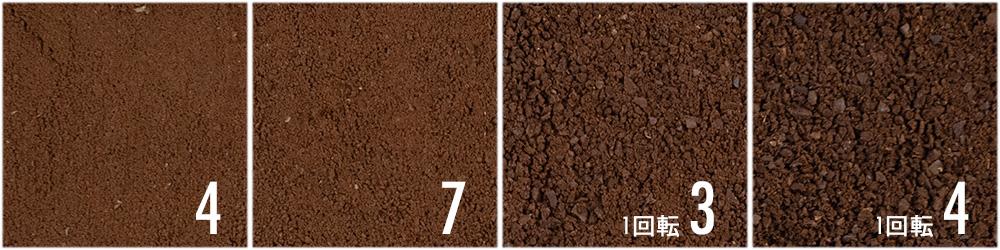cafflano カフラーノのコーヒーミル Krinder クラインダー 挽き具合調節