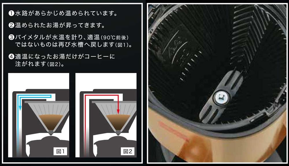 メリタ × ドン・キホーテ コーヒーメーカー 絶品珈琲