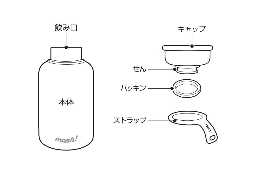 mosh!ボトル ラッテ 構造