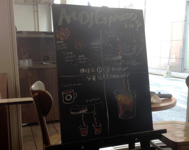 スターバックスコーヒーのコーヒーセミナー『エスプレッソ編』