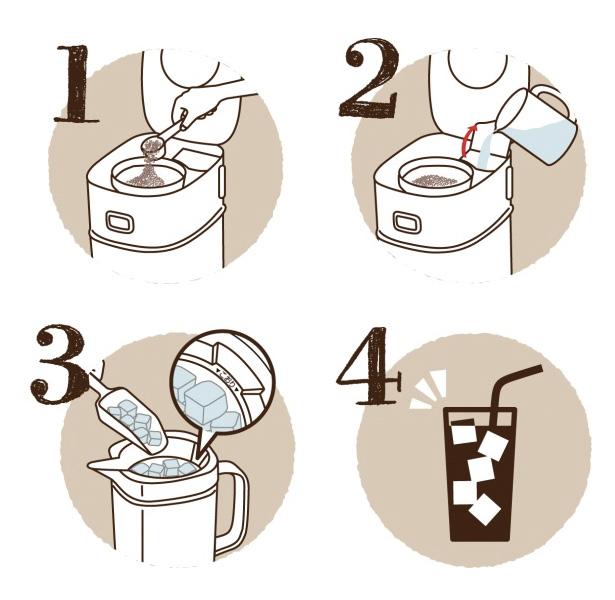 サーモス アイスコーヒーメーカー『ECI-660』