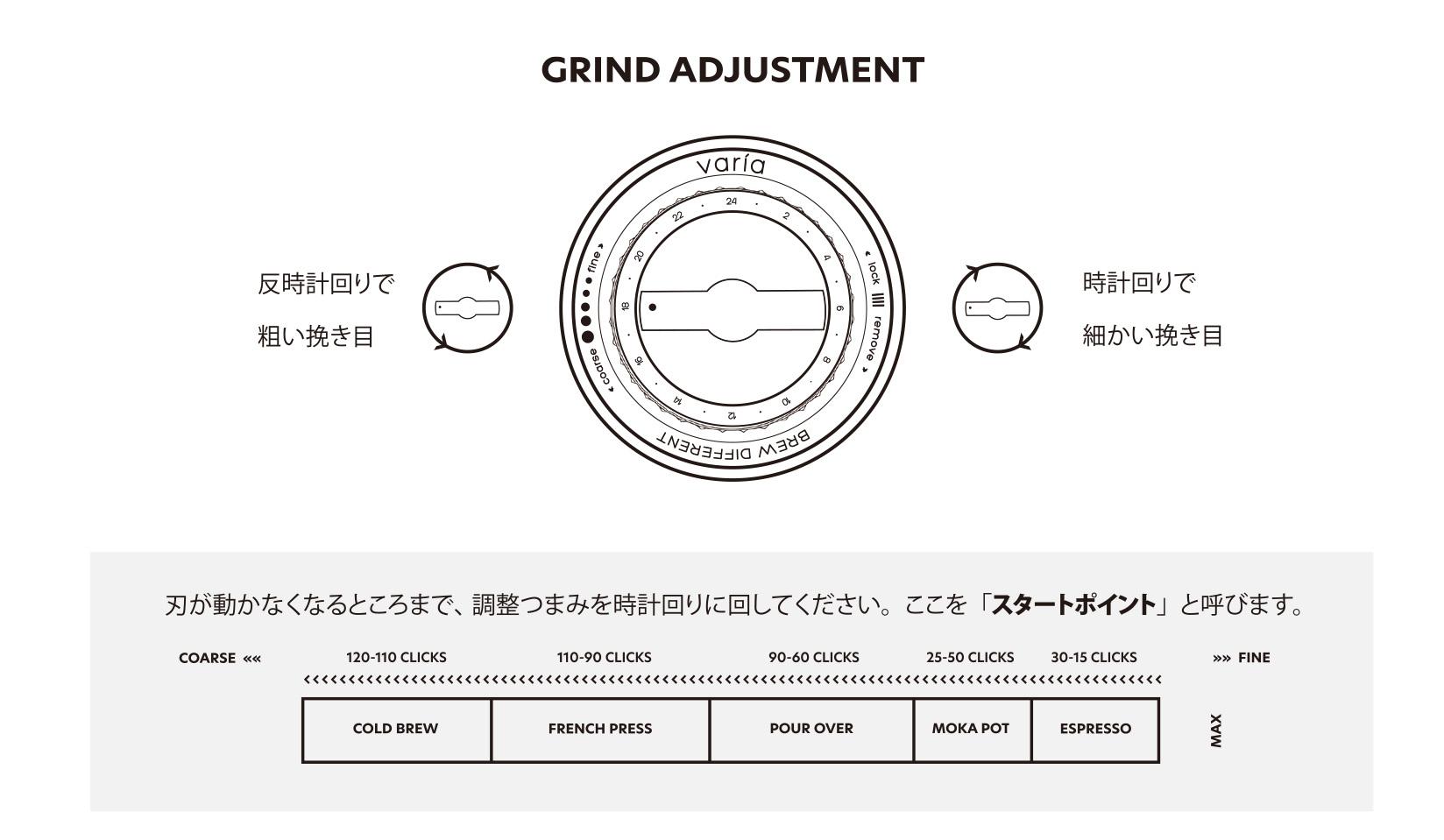 Varia Hand Grinder / ヴァリア コーヒーミル 説明書